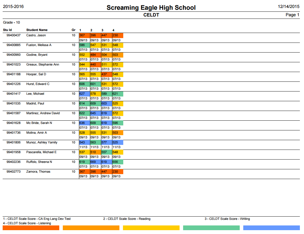 Aeries Student Information System Eagle Software